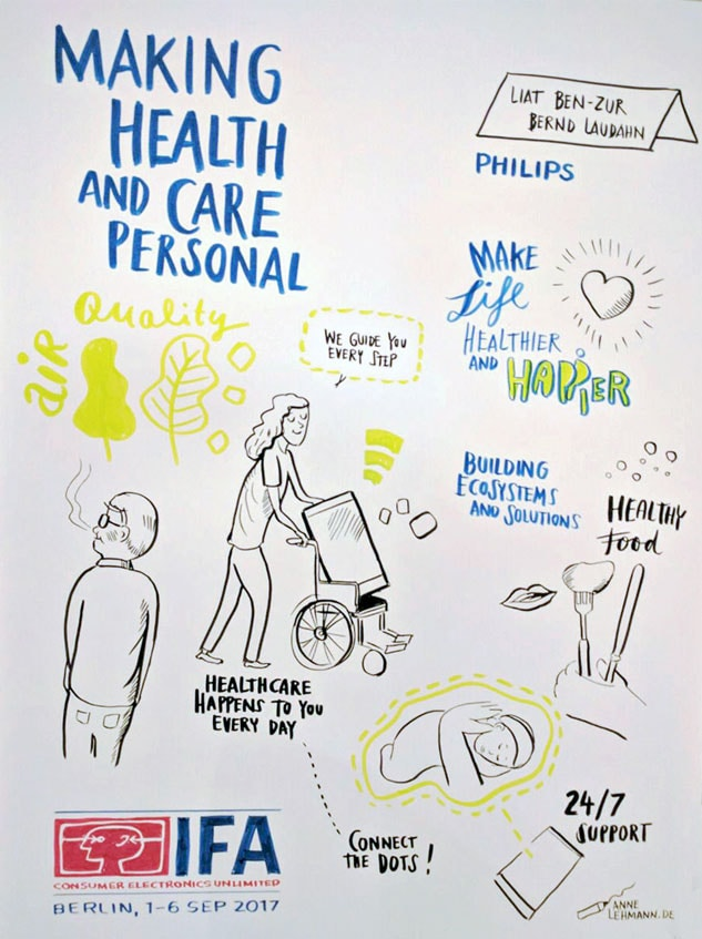 Making Health and Care Personal